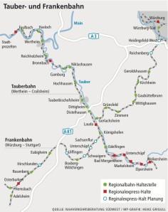 Tauber- Und Frankenbahn